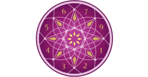Best Numerologist in Ahmedabad